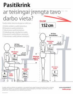 ergonomika darbo vieta